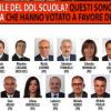 """ECCO ALCUNI DEI MAIALI CHE HANNO VOTATO PER """"LA BUONA SCUOLA"""""""